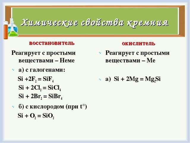 Химические свойства кремния восстановитель Реагирует с простыми веществами –...