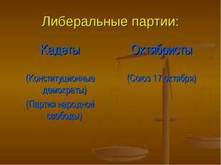 Либеральные партии: Кадеты (Конституционные демократы) (Партия народной свобо