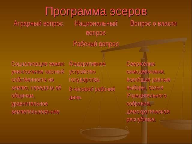 Программа эсеров