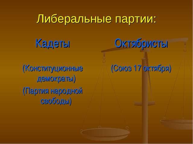 Либеральные партии: Кадеты (Конституционные демократы) (Партия народной свобо...