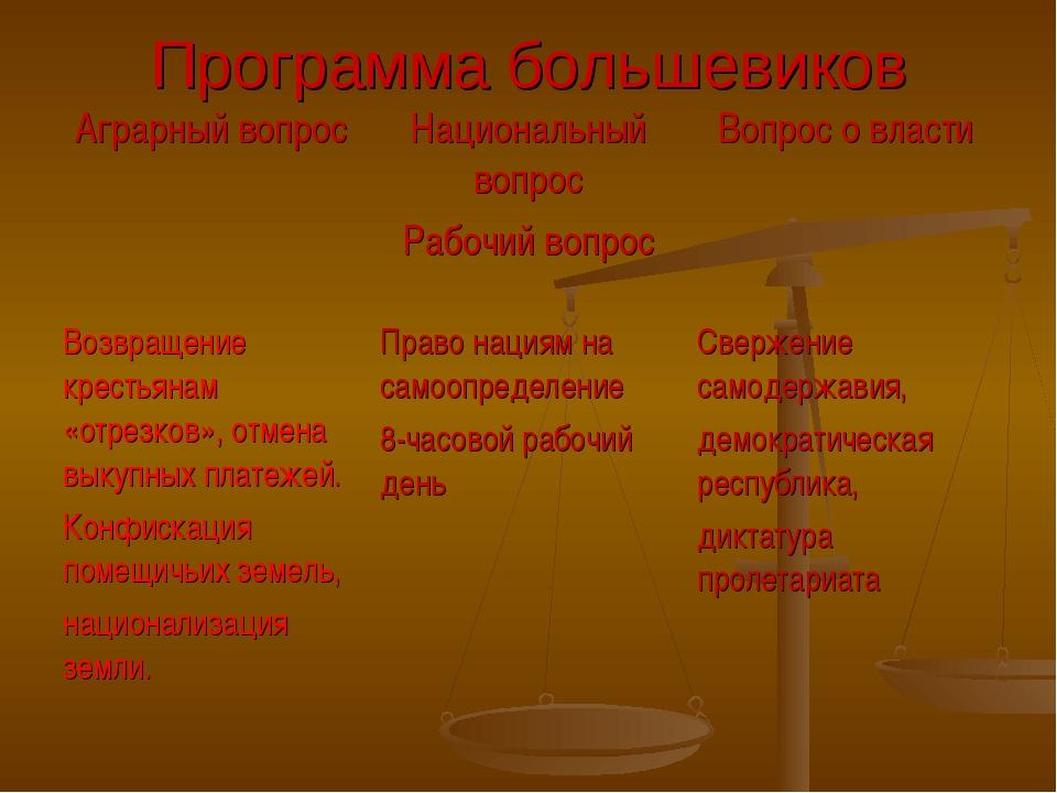 Программа большевиков