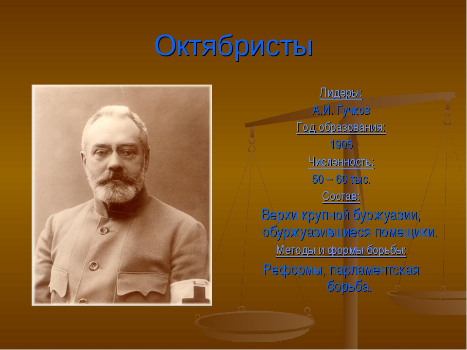 Октябристы Лидеры: А.И. Гучков Год образования: 1905 Численность: 50 – 60 тыс...