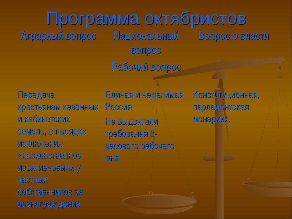 Программа октябристов
