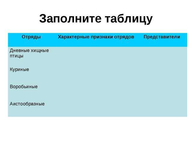 Заполните таблицу F Отряды Характерные признаки отрядов Представители Дневн...