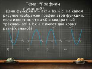 Дана функция y = ax2 + bx + c. На каком рисунке изображен график этой функции