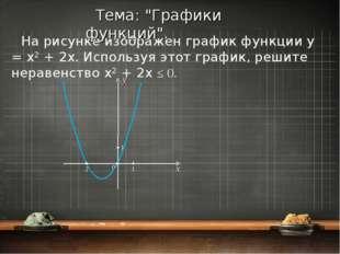 На рисунке изображен график функции y = x2 + 2x. Используя этот график, решит