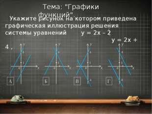 Укажите рисунок на котором приведена графическая иллюстрация решения системы