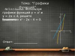 № 1 (0,5 баллов). Используя графики функций y = x3 и y = 2x + 4, решите уравн