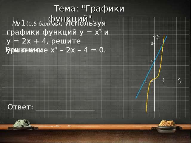 № 1 (0,5 баллов). Используя графики функций y = x3 и y = 2x + 4, решите уравн...
