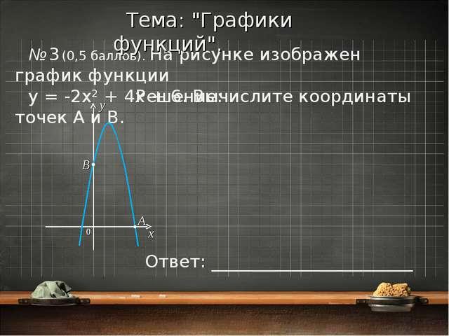№ 3 (0,5 баллов). На рисунке изображен график функции y = -2x2 + 4x + 6. Вычи...