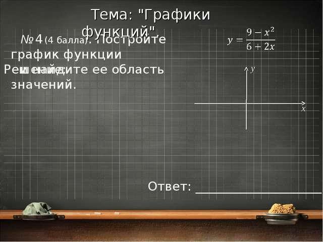 № 4 (4 балла). Постройте график функции и найдите ее область значений. Тема:...