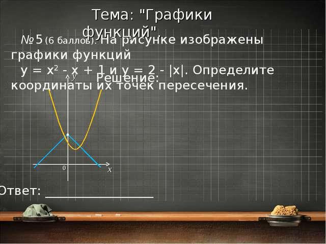 № 5 (6 баллов). На рисунке изображены графики функций y = x2 - x + 1 и y = 2...