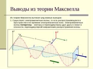 Выводы из теории Максвелла Из теории Максвелла вытекает ряд важных выводов: 1