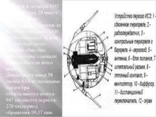 Запущен 4 октября 1957 года в 22 часа 28 минут 34 секунды по московскому вре