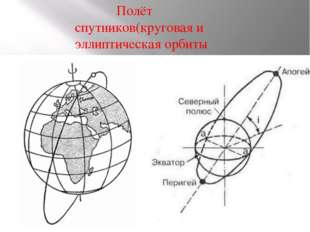 Полёт спутников(круговая и эллиптическая орбиты