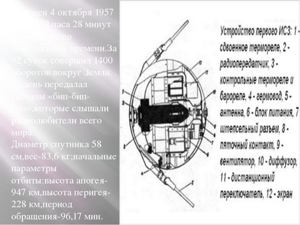 Запущен 4 октября 1957 года в 22 часа 28 минут 34 секунды по московскому вре...