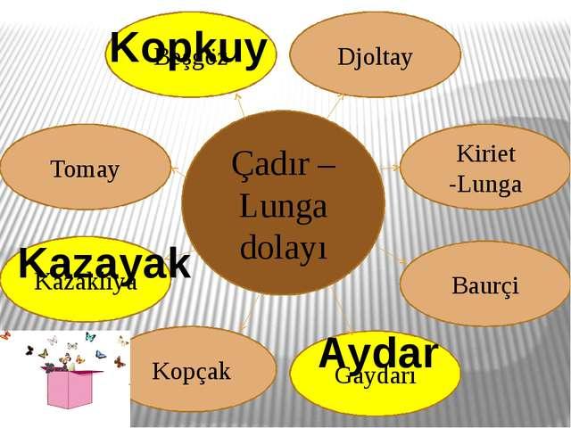 Çadır – Lunga dolayı Kazakliya Kopçak Tomay Beşgöz Kiriet -Lunga Gaydarı Baur...