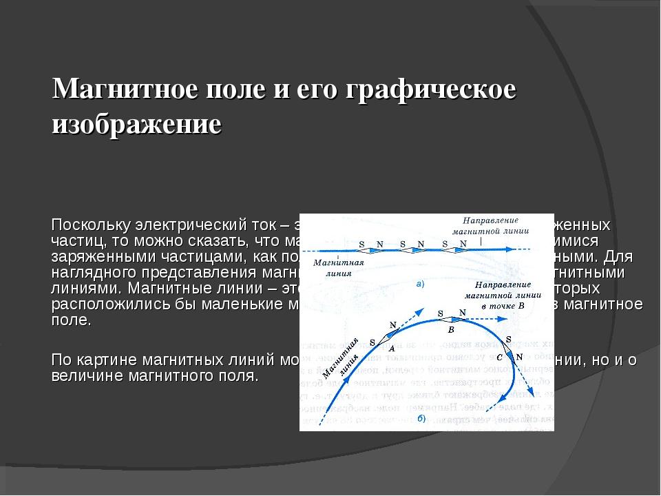 Магнитное поле и его графическое изображение  Поскольку электрический ток –...
