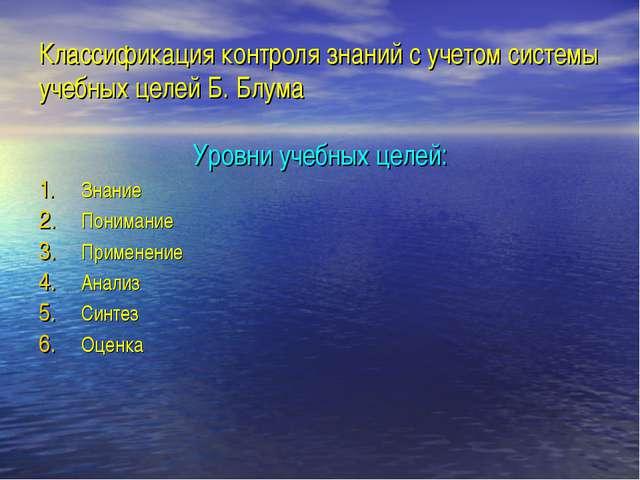 Классификация контроля знаний с учетом системы учебных целей Б. Блума Уровни...