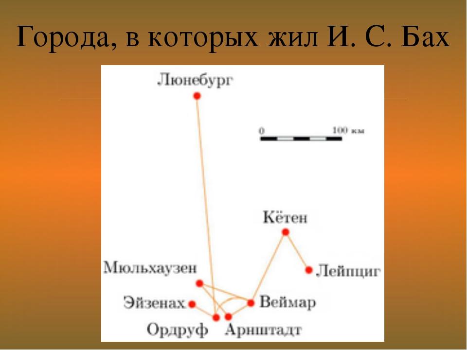 Города, в которых жил И. С. Бах 