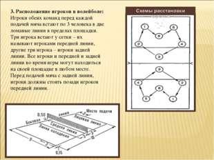 3. Расположение игроков в волейболе: Игроки обеих команд перед каждой подачей
