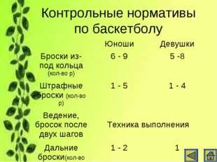 Контрольные нормативы по баскетболу ЮношиДевушки Броски из-под кольца (кол-