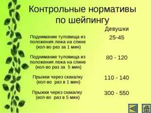 Контрольные нормативы по шейпингу Девушки Поднимание туловища из положения л
