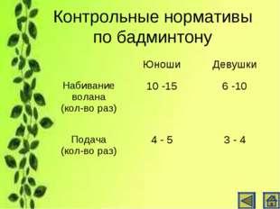 Контрольные нормативы по бадминтону ЮношиДевушки Набивание волана (кол-во р