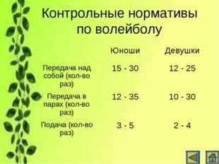 Контрольные нормативы по волейболу ЮношиДевушки Передача над собой (кол-во