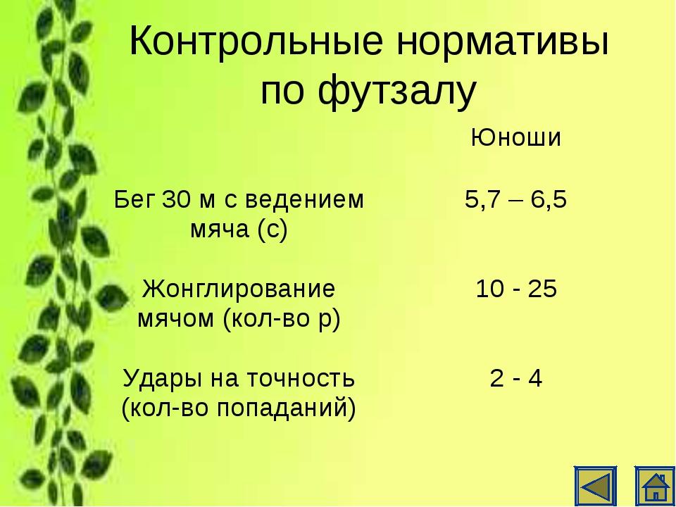 Контрольные нормативы по футзалу Юноши Бег 30 м с ведением мяча (с)5,7 – 6,...