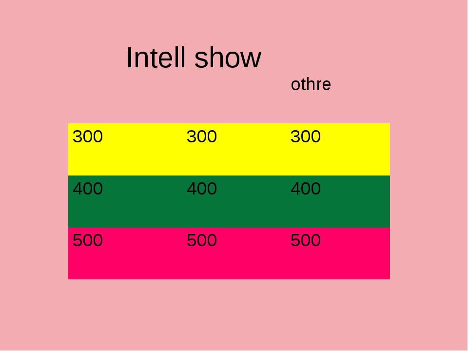 Intell show othre 300300300 400400400 500500500