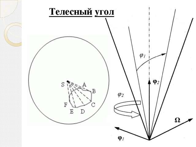 Усечённый конус высота образующие радиусы меньшего основания А В С D О радиус...