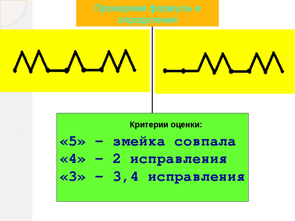 Дифференцированное практическое задание с применением моделей цилиндра и кону...