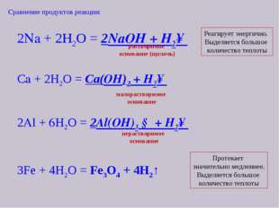 2Na + 2Н2О = 2NaOH + H2↑ Сa + 2Н2О = Са(OH)2 + H2↑ 2Al + 6Н2О = 2Al(OH)3 ↓ +