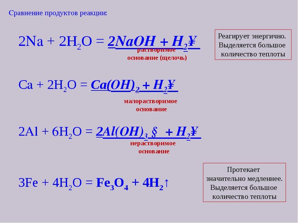 2Na + 2Н2О = 2NaOH + H2↑ Сa + 2Н2О = Са(OH)2 + H2↑ 2Al + 6Н2О = 2Al(OH)3 ↓ +...