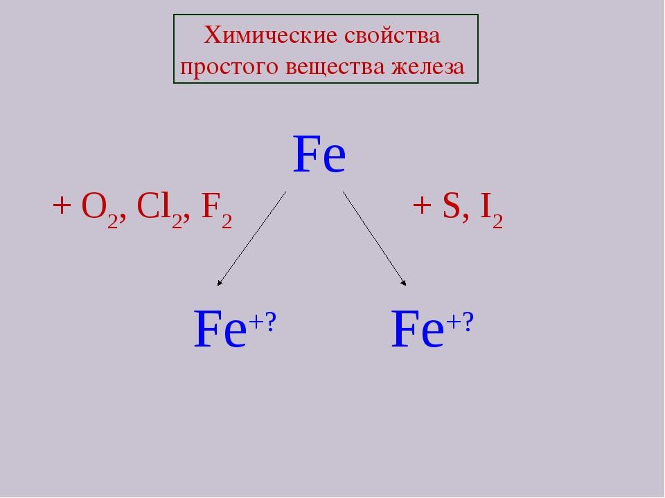 Химические свойства простого вещества железа Fe + O2, Cl2, F2  + S, I2 Fe+?...