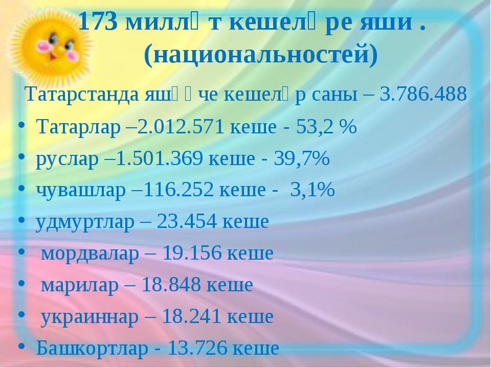 173 милләт кешеләре яши . (национальностей) Татарстанда яшәүче кешеләр саны...