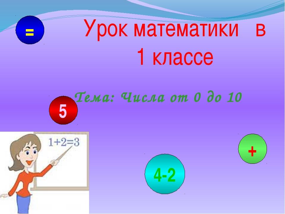 Урок математики в 1 классе Тема: Числа от 0 до 10 + = 5 4-2