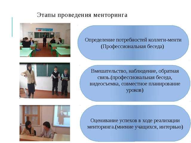 Этапы проведения менторинга Определение потребностей коллеги-менти (Професси...
