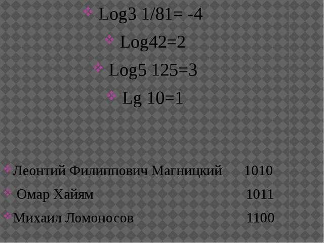 Log3 1/81= -4 Log42=2 Log5125=3 Lg 10=1 Леонтий Филиппович Магницкий 1010 О...