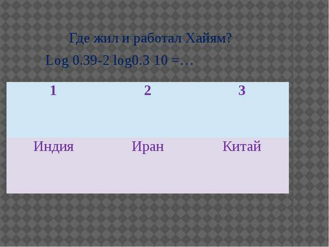 Где жил и работал Хайям? Log 0.39-2 log0.3 10 =… 1 2 3 Индия Иран Китай