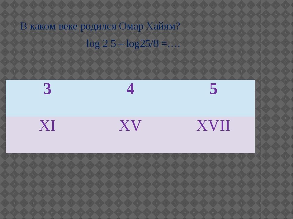 В каком веке родился Омар Хайям? log 2 5 – log25/8 =…. 3 4 5 ХI ХV ХVII