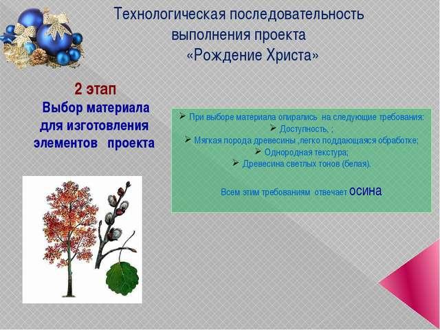 2 этап Выбор материала для изготовления элементов проекта Технологическая пос...
