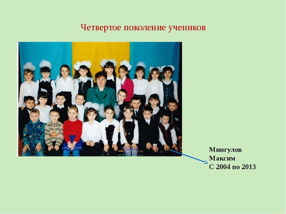 Четвертое поколение учеников Мингулов Максим С 2004 по 2013