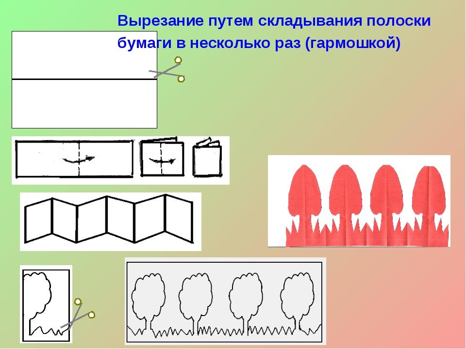 Вырезание путем складывания полоски бумаги в несколько раз (гармошкой)