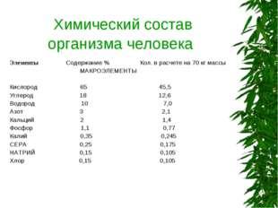 Химический состав организма человека Элементы Содержание % Кол. в расчете на