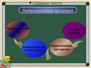 Педагогическая культура Педагогический такт Профессиональная компетентность И