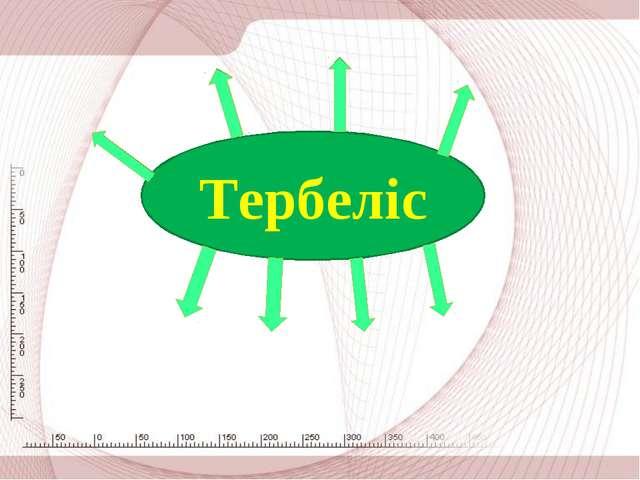 Тербеліс