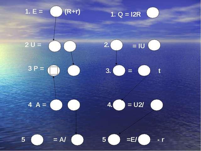 1. E = 1. Q = I2R 2 U = 2. = IU 3 P = 3. = t 4 A = 4. = U2/ 5 = A/ 5 . =E/ -...