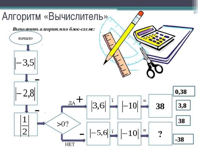 Алгоритм «Вычислитель» Выполнить алгоритм по блок-схеме: начало >0? ДА НЕТ ?...